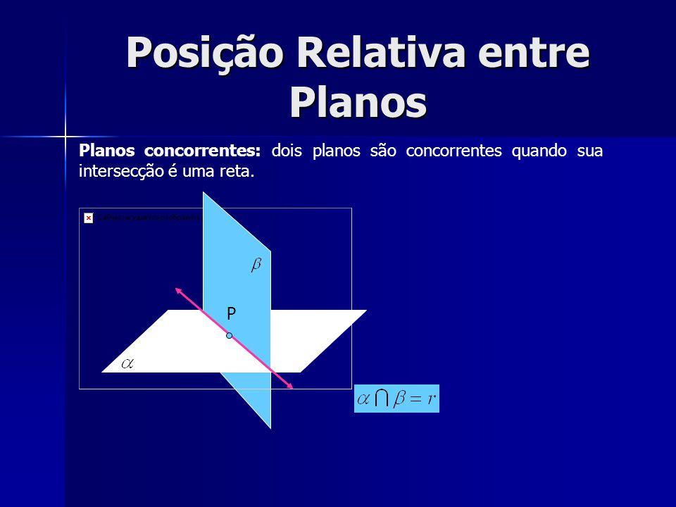 Posição Relativa entre Planos Planos concorrentes: dois planos são concorrentes quando sua intersecção é uma reta. P
