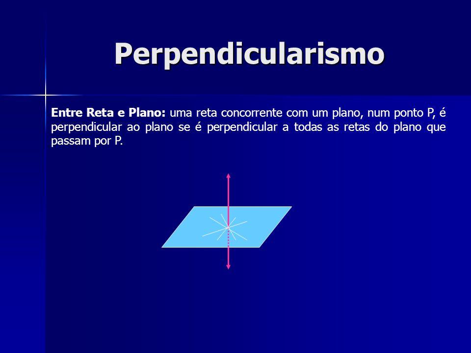 Perpendicularismo Entre Reta e Plano: uma reta concorrente com um plano, num ponto P, é perpendicular ao plano se é perpendicular a todas as retas do plano que passam por P.