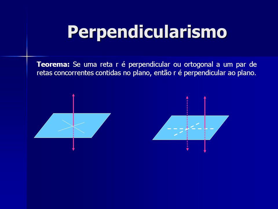 Perpendicularismo Teorema: Se uma reta r é perpendicular ou ortogonal a um par de retas concorrentes contidas no plano, então r é perpendicular ao plano.