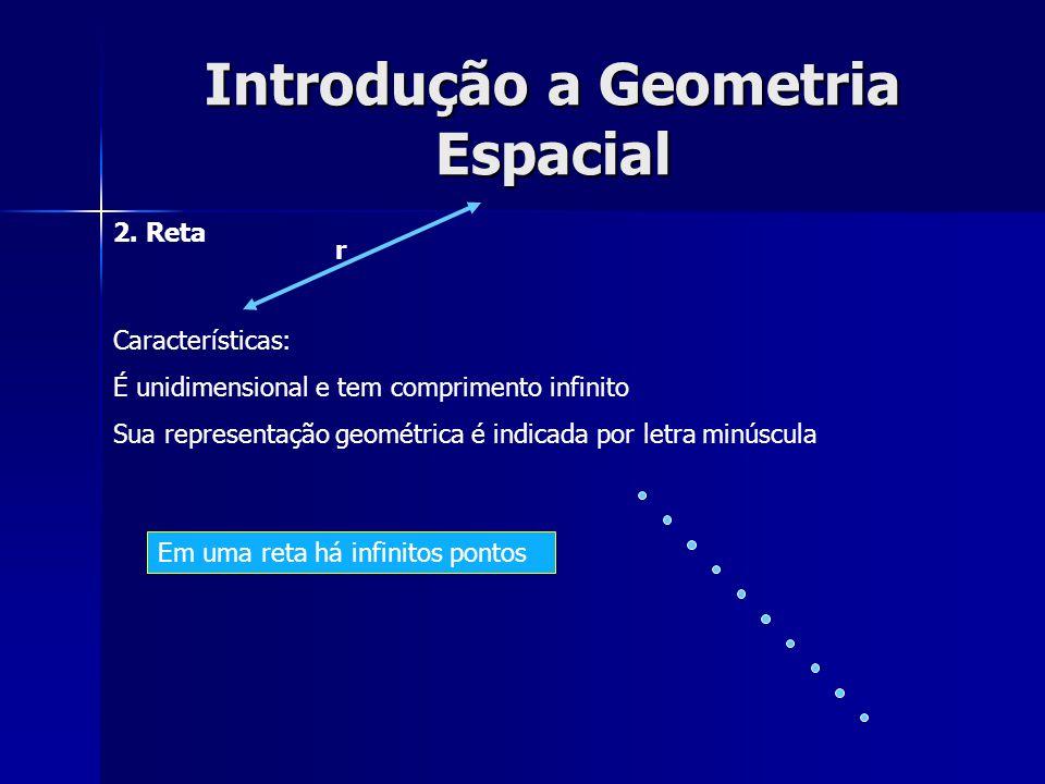 Introdução a Geometria Espacial 2. Reta r Características: É unidimensional e tem comprimento infinito Sua representação geométrica é indicada por let