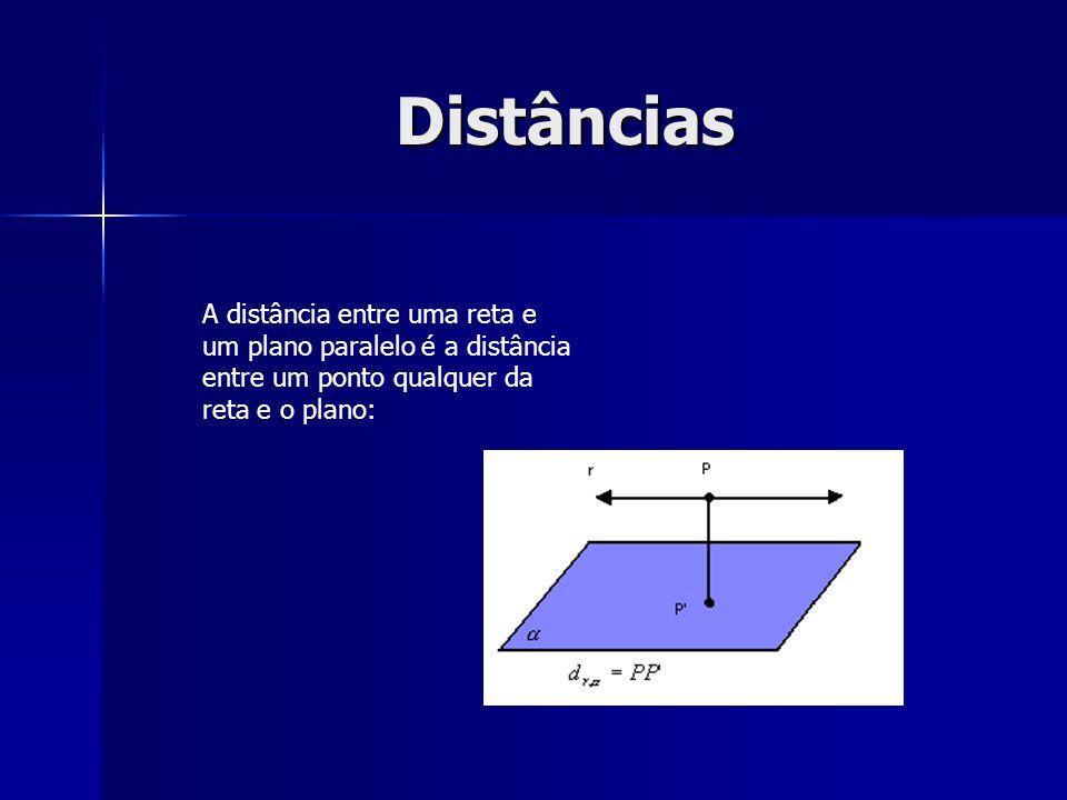 Distâncias A distância entre uma reta e um plano paralelo é a distância entre um ponto qualquer da reta e o plano: