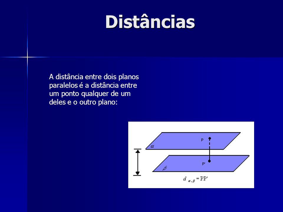 Distâncias A distância entre dois planos paralelos é a distância entre um ponto qualquer de um deles e o outro plano: