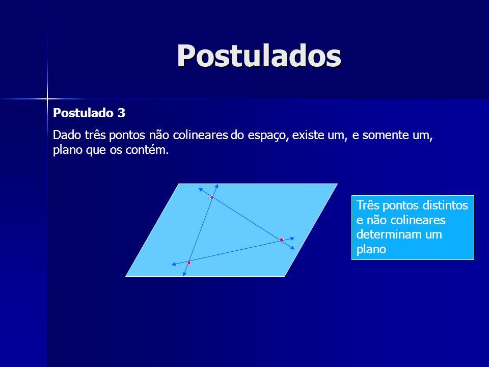 Postulados Postulado 3 Dado três pontos não colineares do espaço, existe um, e somente um, plano que os contém. Três pontos distintos e não colineares
