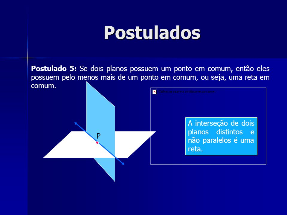 Postulados Postulado 5: Se dois planos possuem um ponto em comum, então eles possuem pelo menos mais de um ponto em comum, ou seja, uma reta em comum.