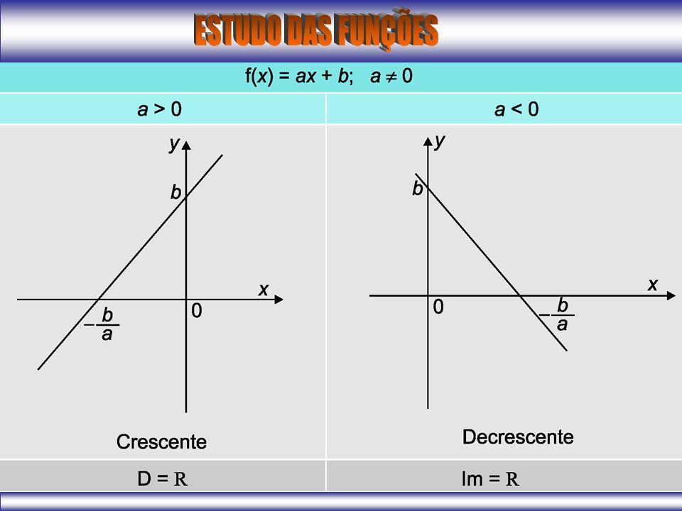 ( UFSC ) Seja f(x) = ax + b uma função linear.Sabe-se que f(-1) = 4 e f(2) = 7.