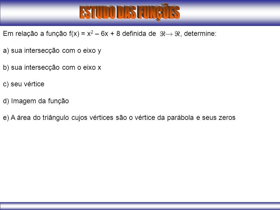 Em relação a função f(x) = x 2 – 6x + 8 definida de, determine: a) sua intersecção com o eixo y b) sua intersecção com o eixo x c) seu vértice d) Imag