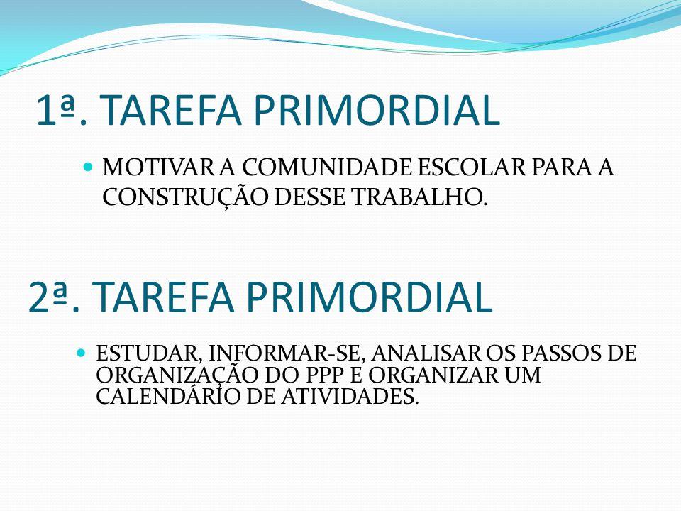 1ª.TAREFA PRIMORDIAL MOTIVAR A COMUNIDADE ESCOLAR PARA A CONSTRUÇÃO DESSE TRABALHO.