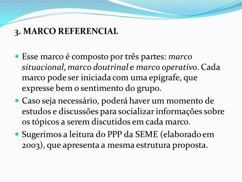 SUGESTÃO DE METODOLOGIA DE TRABALHO 1º.