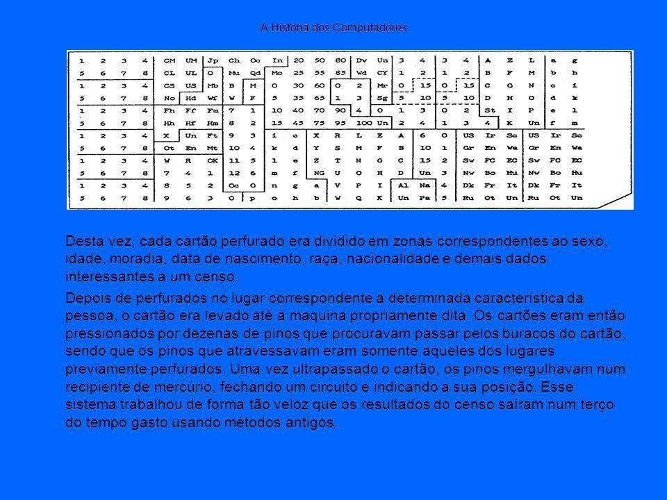 A História dos Computadores Desta vez, cada cartão perfurado era dividido em zonas correspondentes ao sexo, idade, moradia, data de nascimento, raça, nacionalidade e demais dados interessantes a um censo.