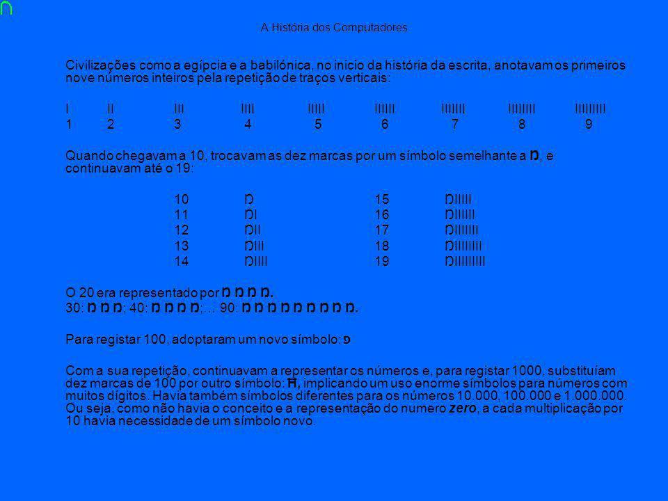 A História dos Computadores Civilizações como a egípcia e a babilónica, no inicio da história da escrita, anotavam os primeiros nove números inteiros pela repetição de traços verticais: IIIIIIIIIIIIIIIIIIIIIIIIIIIIIIIIIIIIIIIIIIIII 123 4 5 6 7 8 9 Quando chegavam a 10, trocavam as dez marcas por um símbolo semelhante a Ŋ, e continuavam até o 19: 10 Ŋ15 ŊIIIII 11 ŊI16 ŊIIIIII 12 ŊII17 ŊIIIIIII 13 ŊIII18 ŊIIIIIIII 14 ŊIIII19 ŊIIIIIIIII O 20 era representado por Ŋ Ŋ Ŋ Ŋ.