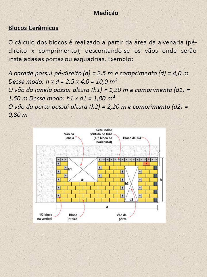 Medição Blocos Cerâmicos O cálculo dos blocos é realizado a partir da área da alvenaria (pé- direito x comprimento), descontando-se os vãos onde serão