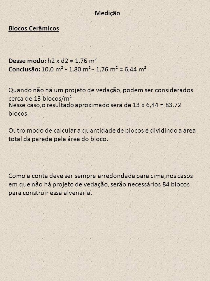 Medição Blocos Cerâmicos Desse modo: h2 x d2 = 1,76 m² Conclusão: 10,0 m² - 1,80 m² - 1,76 m² = 6,44 m² Quando não há um projeto de vedação, podem ser