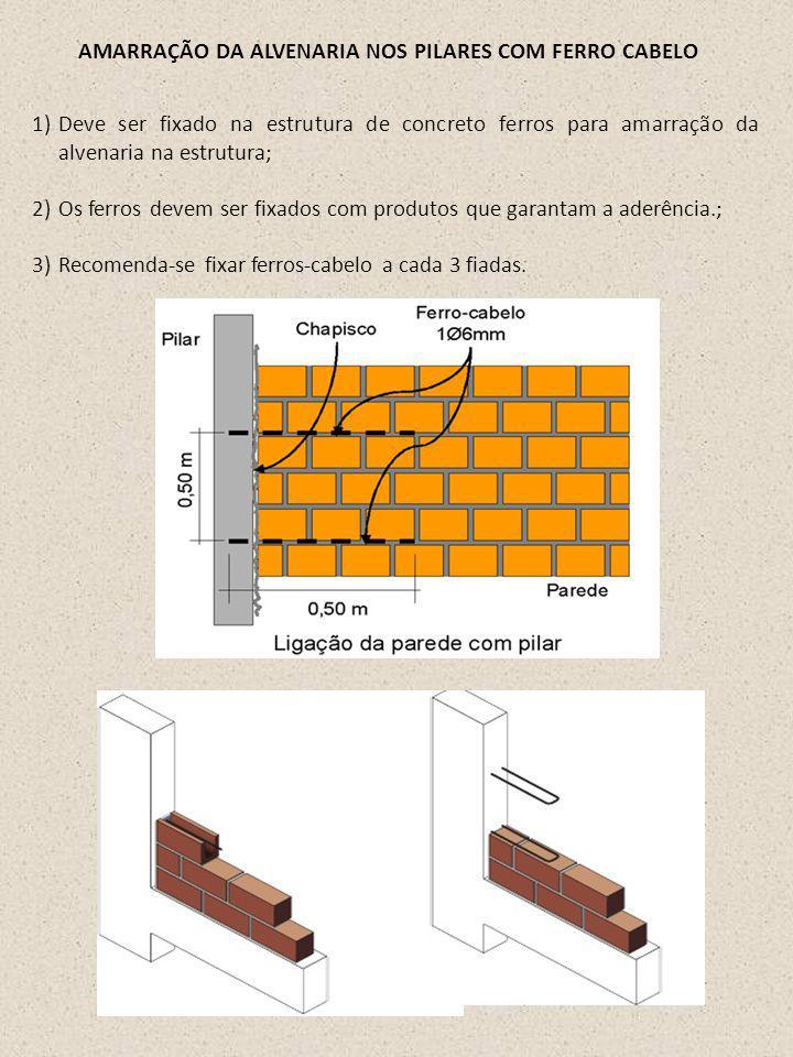 1)Deve ser fixado na estrutura de concreto ferros para amarração da alvenaria na estrutura; 2)Os ferros devem ser fixados com produtos que garantam a