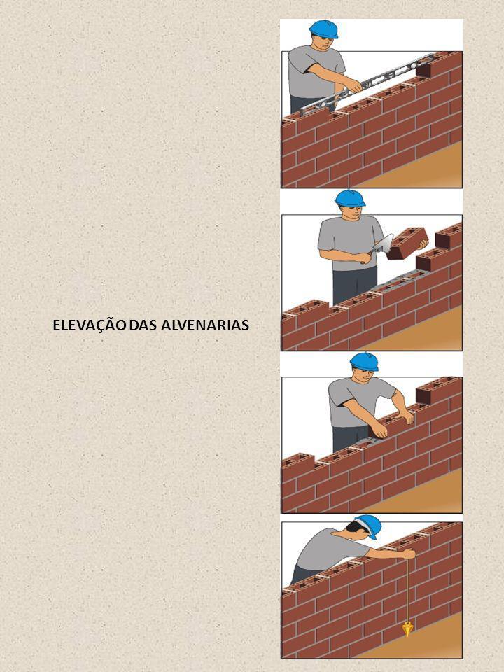 ELEVAÇÃO DAS ALVENARIAS