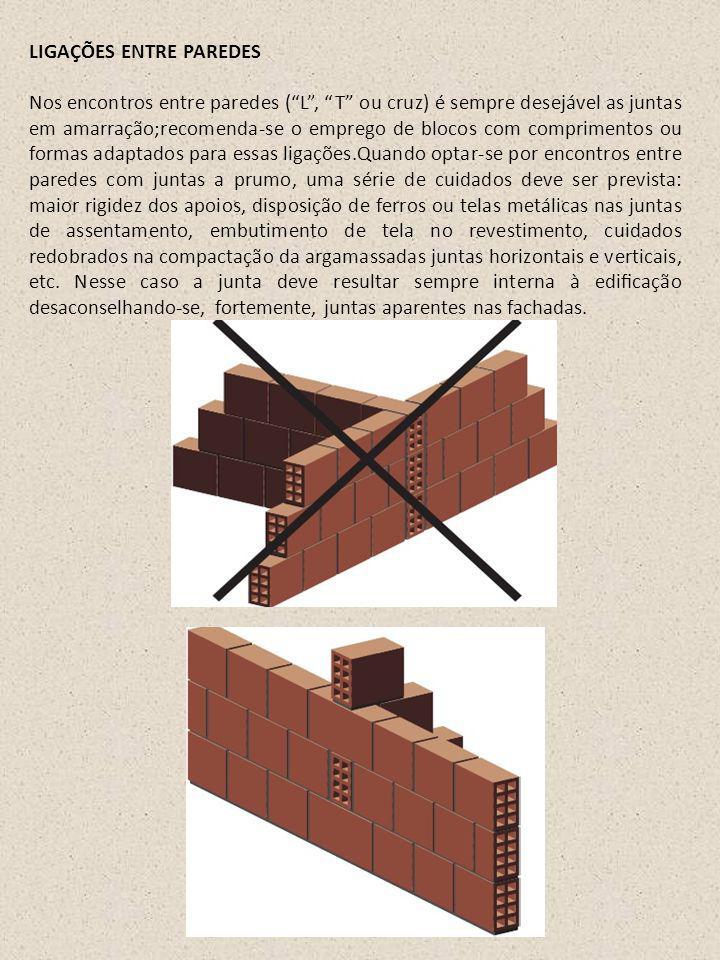LIGAÇÕES ENTRE PAREDES Nos encontros entre paredes (L, T ou cruz) é sempre desejável as juntas em amarração;recomenda-se o emprego de blocos com compr