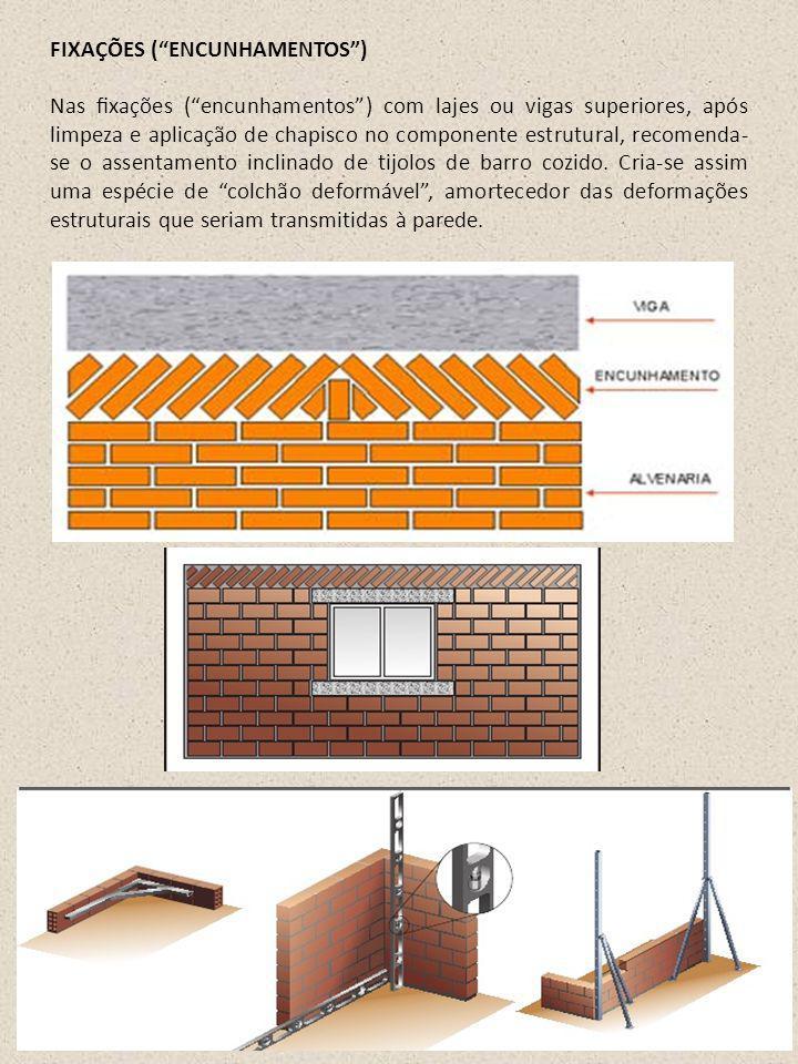 FIXAÇÕES (ENCUNHAMENTOS) Nas xações (encunhamentos) com lajes ou vigas superiores, após limpeza e aplicação de chapisco no componente estrutural, reco