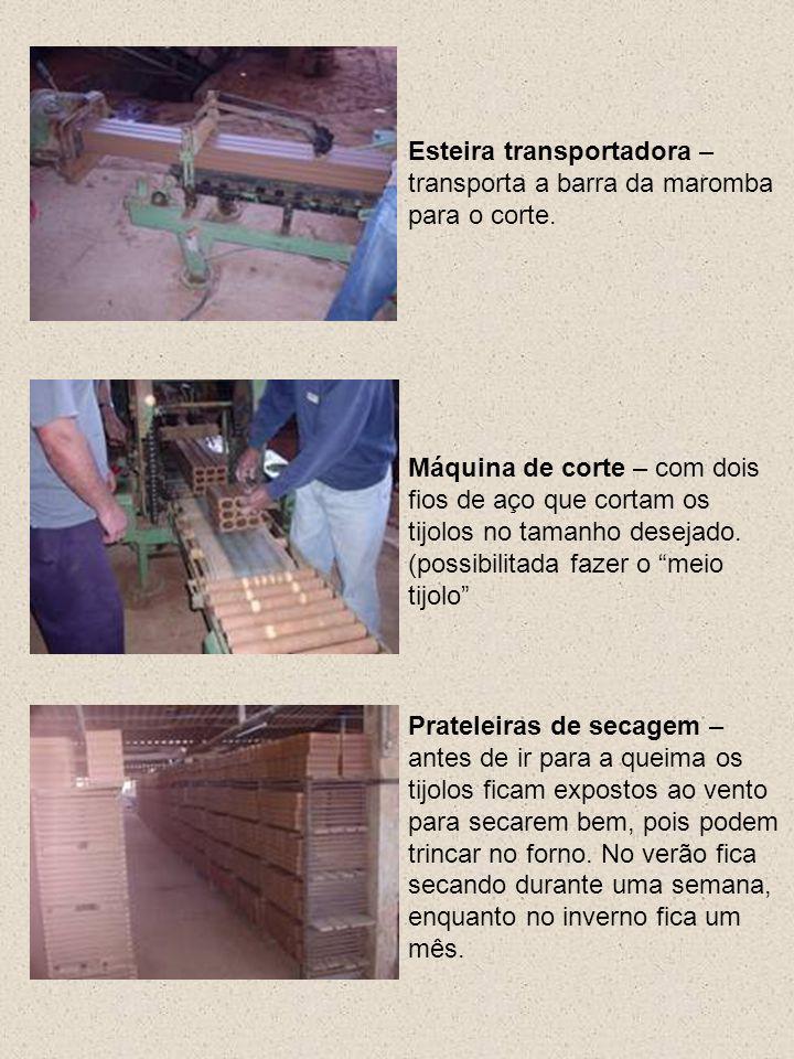 Esteira transportadora – transporta a barra da maromba para o corte. Máquina de corte – com dois fios de aço que cortam os tijolos no tamanho desejado