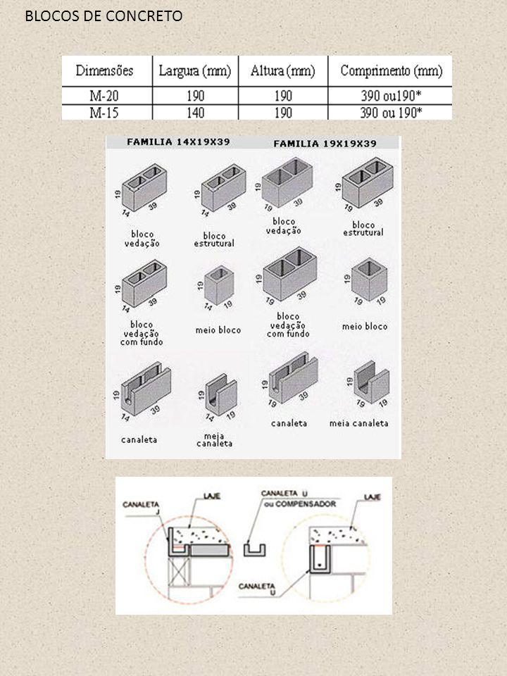 Material Composições em volume CimentoCal Hidratada AreiaPedrisco Argamassa de Assentamento 12+- 10- Argamassa Encunhamento13+- 13- Graute10,12,52 TRAÇOS