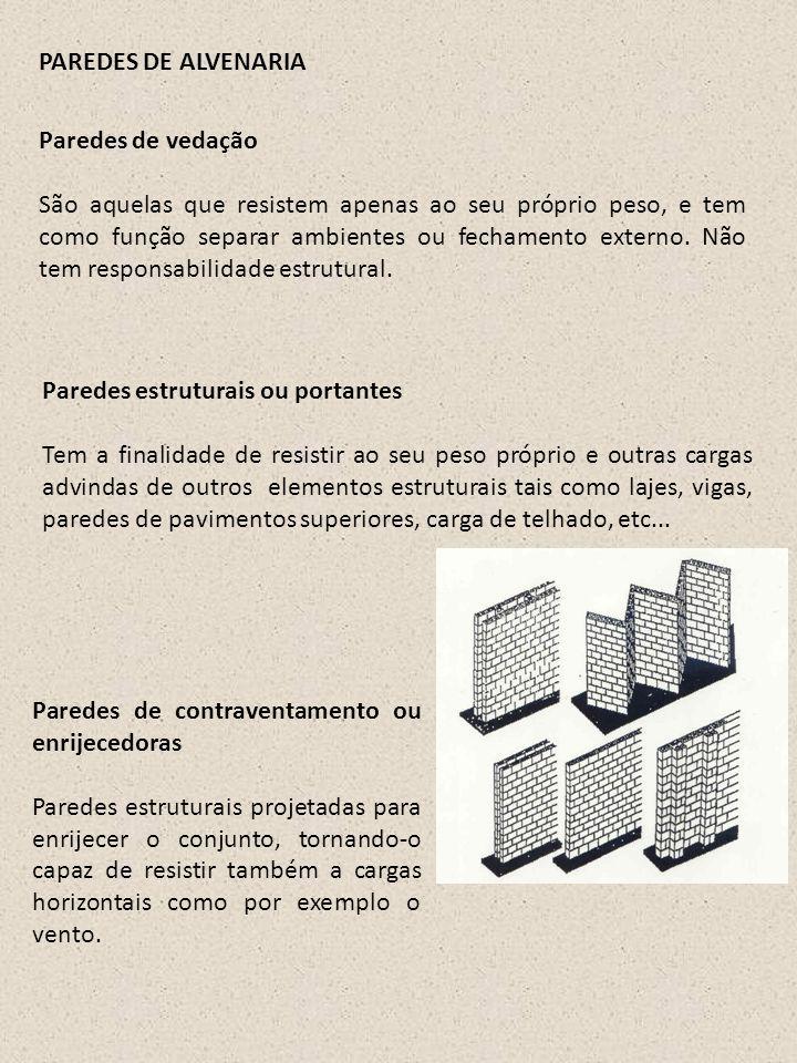 PAREDES DE ALVENARIA Paredes de vedação São aquelas que resistem apenas ao seu próprio peso, e tem como função separar ambientes ou fechamento externo