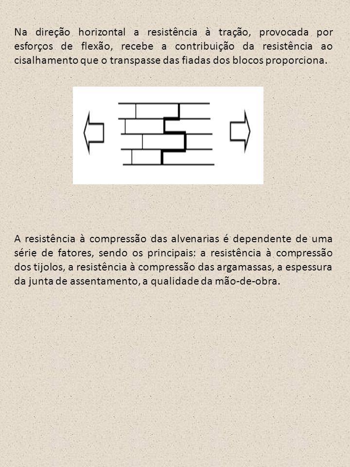 Na direção horizontal a resistência à tração, provocada por esforços de flexão, recebe a contribuição da resistência ao cisalhamento que o transpasse