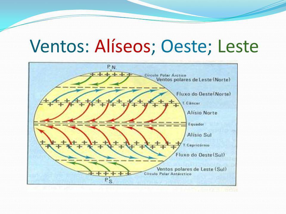 Ventos: Alíseos; Oeste; Leste