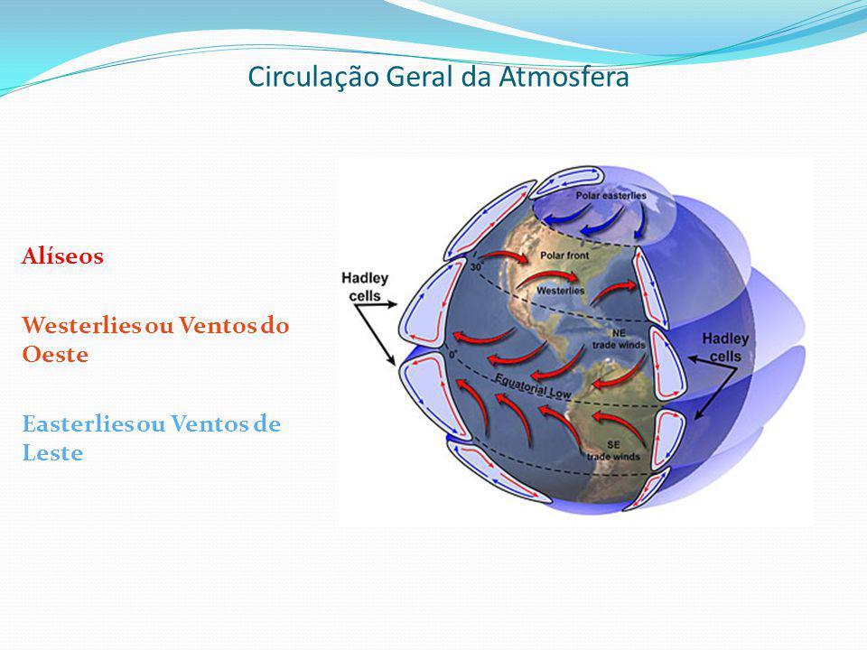 Circulação Geral da Atmosfera Alíseos Westerlies ou Ventos do Oeste Easterlies ou Ventos de Leste