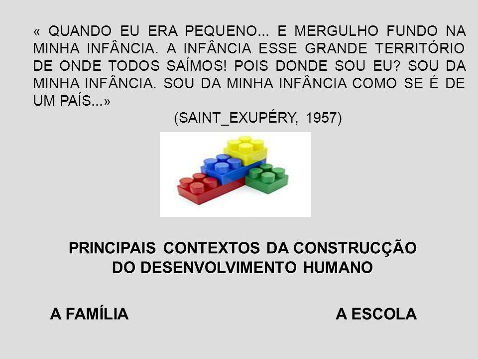 FAMÍLIA TORNAR-SE FAMÍLIA É UM DOS PROCESSOS DE MUDANÇA MAIS SIGNIFICATIVOS DA VIDA HUMANA (BRAZELTON, 2001) EDUCAR EDUCAR É VIABILIZAR E PROMOVER A COERÊNCIA DA RELAÇÃO ENTRE IDENTIDADE E CIRCUNSTÂNCIA (GOMES PEDRO, 2004) PESSOA; GENOMA, EMOÇÕES SENTIMENTOS,: EXPECTATIVAS PERTENÇA...