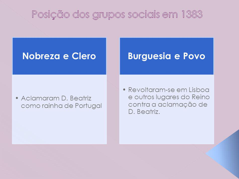 Nobreza e Clero Aclamaram D. Beatriz como rainha de Portugal Burguesia e Povo Revoltaram-se em Lisboa e outros lugares do Reino contra a aclamação de