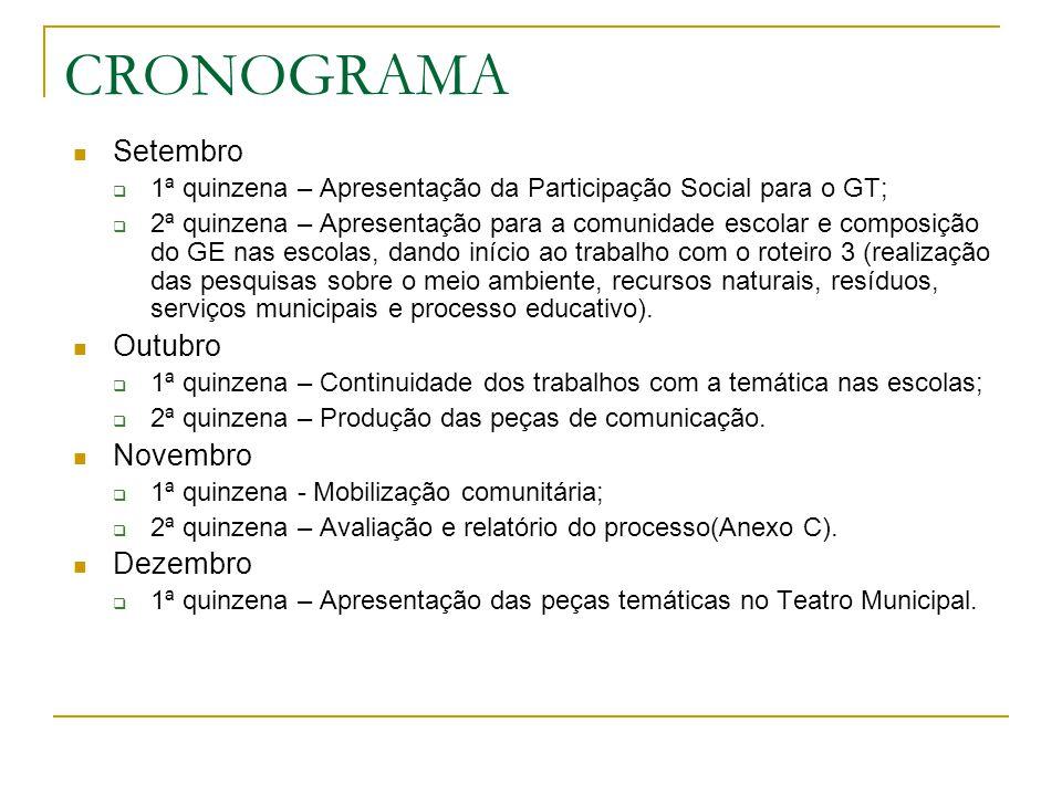 CRONOGRAMA Setembro 1ª quinzena – Apresentação da Participação Social para o GT; 2ª quinzena – Apresentação para a comunidade escolar e composição do