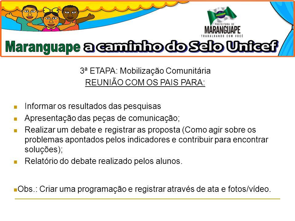 3ª ETAPA: Mobilização Comunitária REUNIÃO COM OS PAIS PARA: Informar os resultados das pesquisas Apresentação das peças de comunicação; Realizar um de