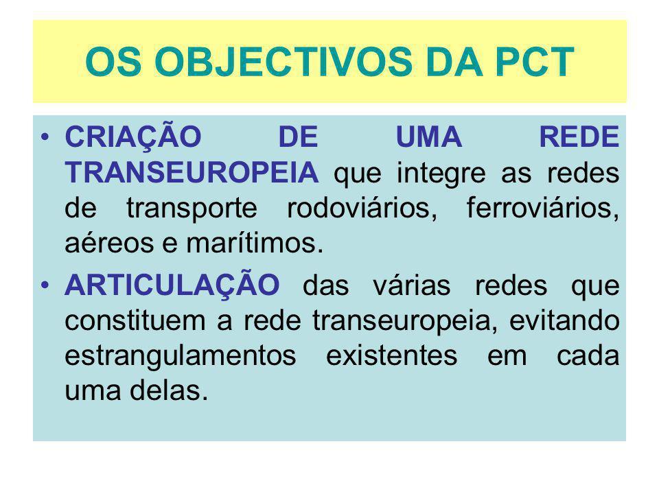 OS OBJECTIVOS DA PCT CRIAÇÃO DE UMA REDE TRANSEUROPEIA que integre as redes de transporte rodoviários, ferroviários, aéreos e marítimos. ARTICULAÇÃO d