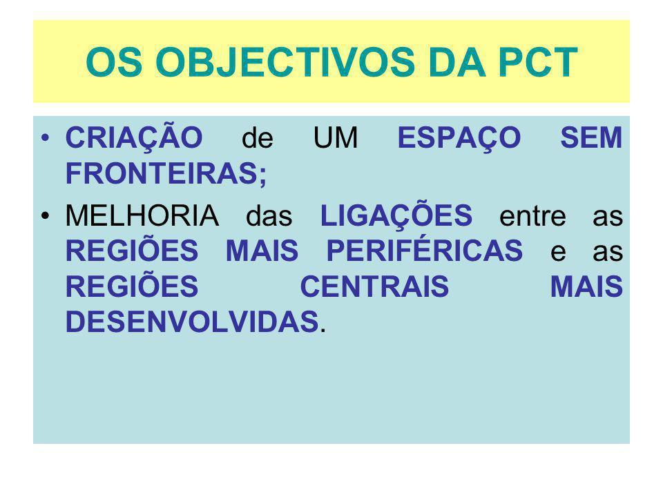 OS OBJECTIVOS DA PCT CRIAÇÃO de UM ESPAÇO SEM FRONTEIRAS; MELHORIA das LIGAÇÕES entre as REGIÕES MAIS PERIFÉRICAS e as REGIÕES CENTRAIS MAIS DESENVOLV