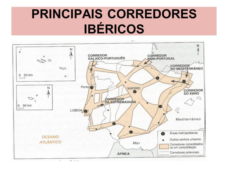 PRINCIPAIS CORREDORES IBÉRICOS
