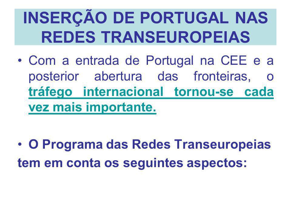 INSERÇÃO DE PORTUGAL NAS REDES TRANSEUROPEIAS Com a entrada de Portugal na CEE e a posterior abertura das fronteiras, o tráfego internacional tornou-s
