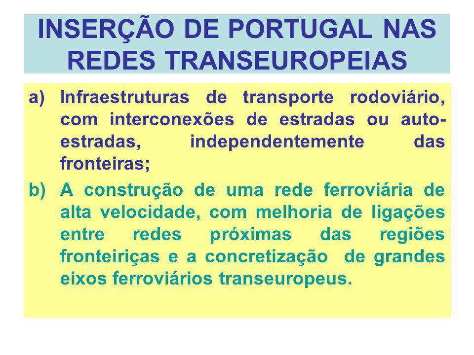INSERÇÃO DE PORTUGAL NAS REDES TRANSEUROPEIAS a)Infraestruturas de transporte rodoviário, com interconexões de estradas ou auto- estradas, independent