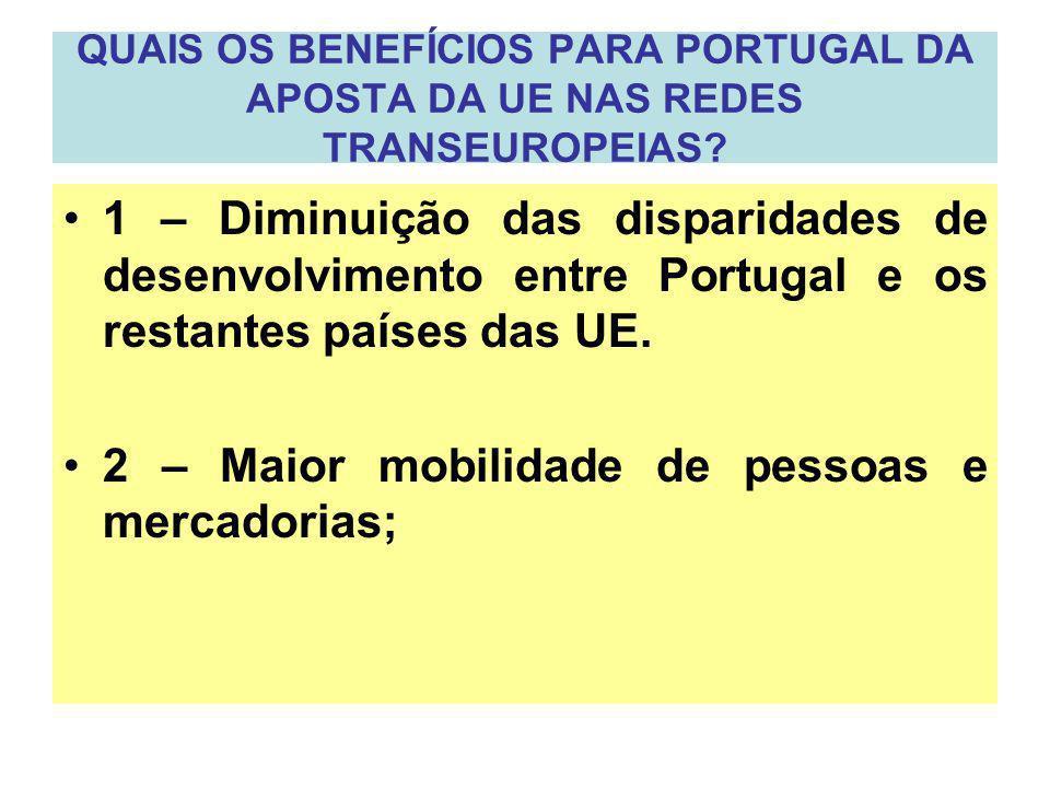 QUAIS OS BENEFÍCIOS PARA PORTUGAL DA APOSTA DA UE NAS REDES TRANSEUROPEIAS? 1 – Diminuição das disparidades de desenvolvimento entre Portugal e os res