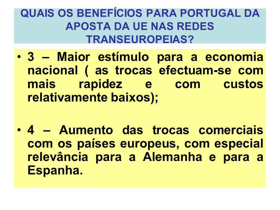 QUAIS OS BENEFÍCIOS PARA PORTUGAL DA APOSTA DA UE NAS REDES TRANSEUROPEIAS? 3 – Maior estímulo para a economia nacional ( as trocas efectuam-se com ma