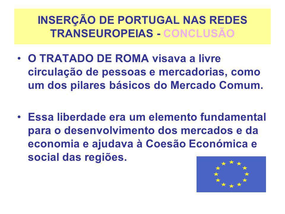 INSERÇÃO DE PORTUGAL NAS REDES TRANSEUROPEIAS - CONCLUSÃO O TRATADO DE ROMA visava a livre circulação de pessoas e mercadorias, como um dos pilares bá
