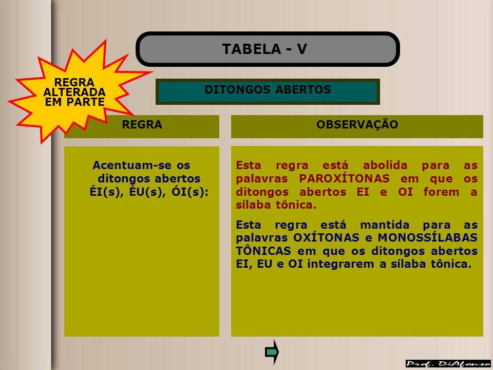 TABELA - V REGRAOBSERVAÇÃO Acentuam-se os ditongos abertos ÉI(s), ÉU(s), ÓI(s): Esta regra está abolida para as palavras PAROXÍTONAS em que os ditongo