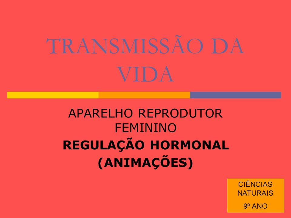 1 TRANSMISSÃO DA VIDA APARELHO REPRODUTOR FEMININO REGULAÇÃO HORMONAL (ANIMAÇÕES) CIÊNCIAS NATURAIS 9º ANO