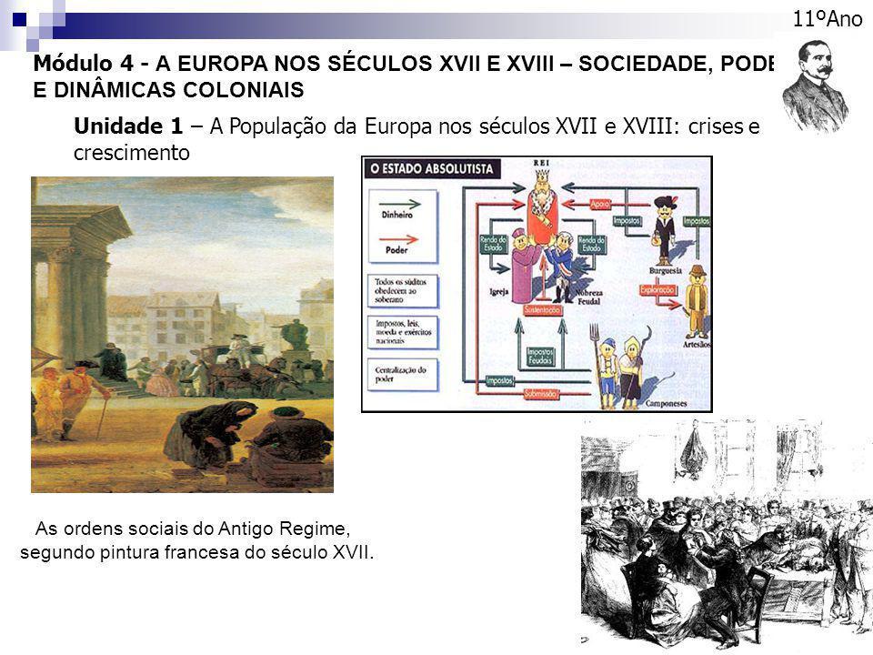 Módulo 4 - A EUROPA NOS SÉCULOS XVII E XVIII – SOCIEDADE, PODER E DINÂMICAS COLONIAIS 11ºAno Unidade 1 – A População da Europa nos séculos XVII e XVII