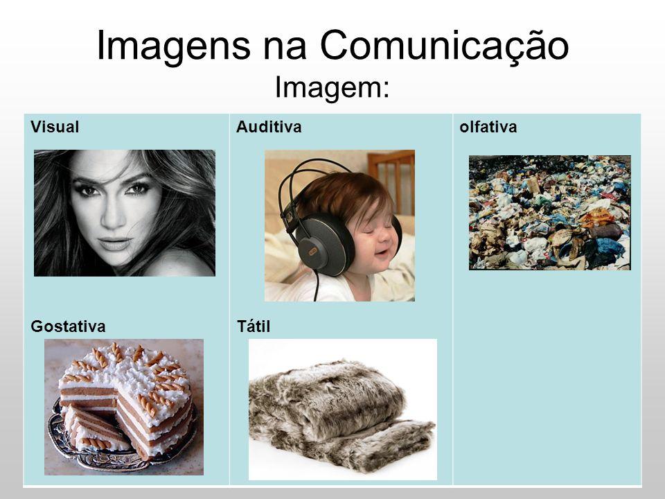 Visual Gostativa Auditiva Tátil olfativa Imagens na Comunicação Imagem: