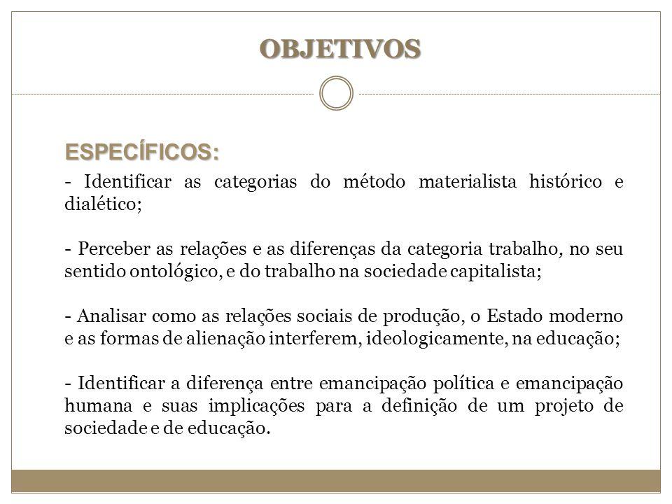 OBJETIVOS ESPECÍFICOS: - Identificar as categorias do método materialista histórico e dialético; - Perceber as relações e as diferenças da categoria t