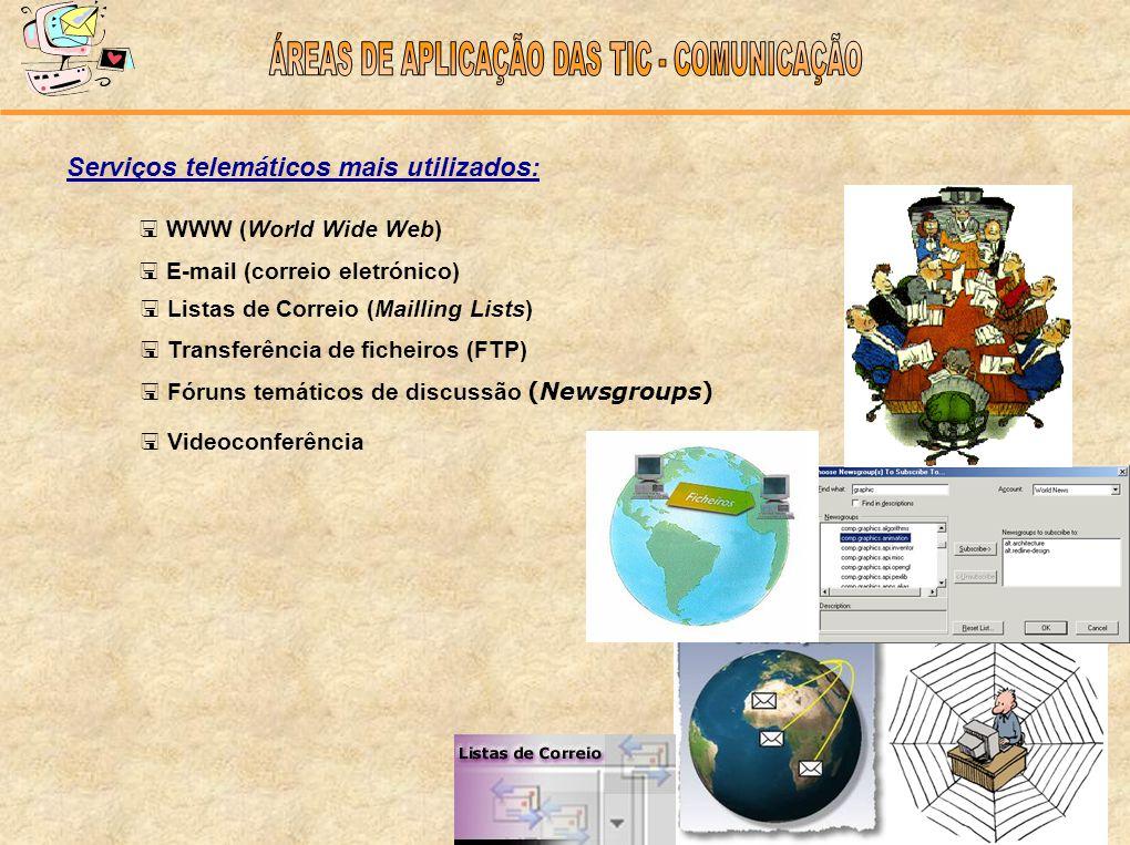 Serviços telemáticos mais utilizados: WWW (World Wide Web) E-mail (correio eletrónico) Listas de Correio (Mailling Lists) Transferência de ficheiros (
