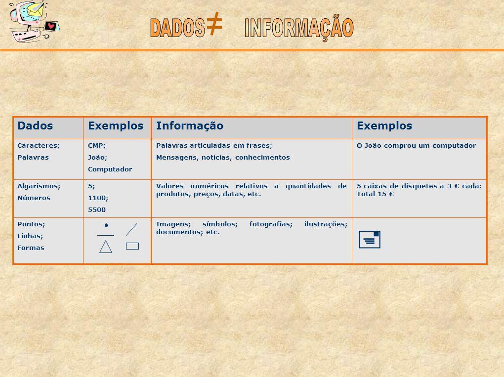 Imagens; símbolos; fotografias; ilustrações; documentos; etc. Pontos; Linhas; Formas 5 caixas de disquetes a 3 cada: Total 15 Valores numéricos relati