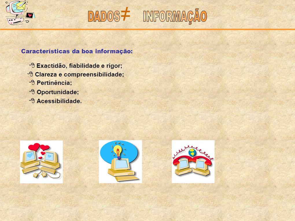 Características da boa informação: Exactidão, fiabilidade e rigor; Oportunidade; Clareza e compreensibilidade; Pertinência; Acessibilidade.