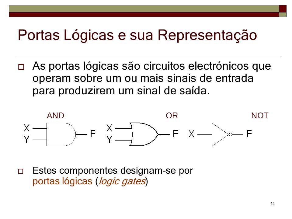 14 Portas Lógicas e sua Representação As portas lógicas são circuitos electrónicos que operam sobre um ou mais sinais de entrada para produzirem um si