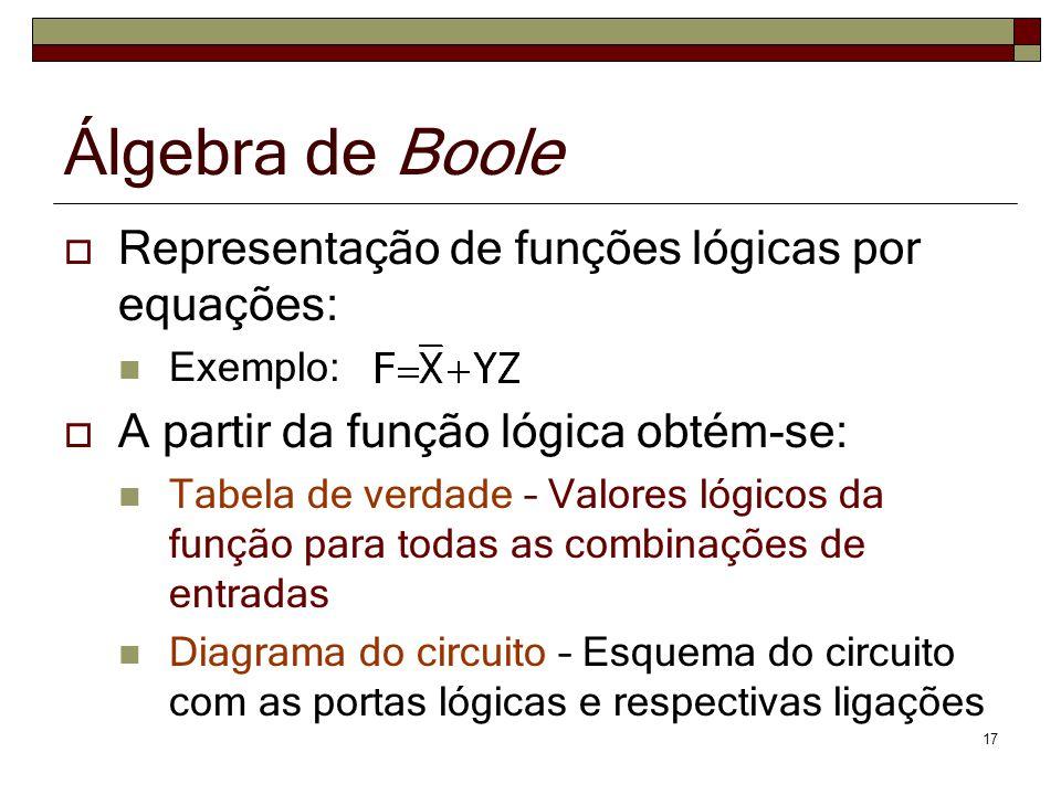 17 Álgebra de Boole Representação de funções lógicas por equações: Exemplo: A partir da função lógica obtém-se: Tabela de verdade – Valores lógicos da