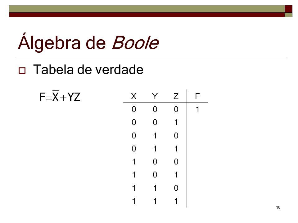 18 Álgebra de Boole Tabela de verdade XYZF 0001 001 010 011 100 101 110 111