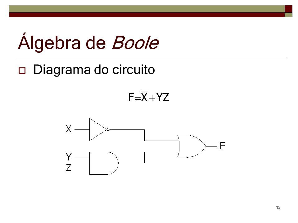 19 Álgebra de Boole Diagrama do circuito
